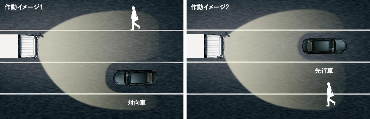 ハイビームを自動制御し、夜間の安全運転をサポート